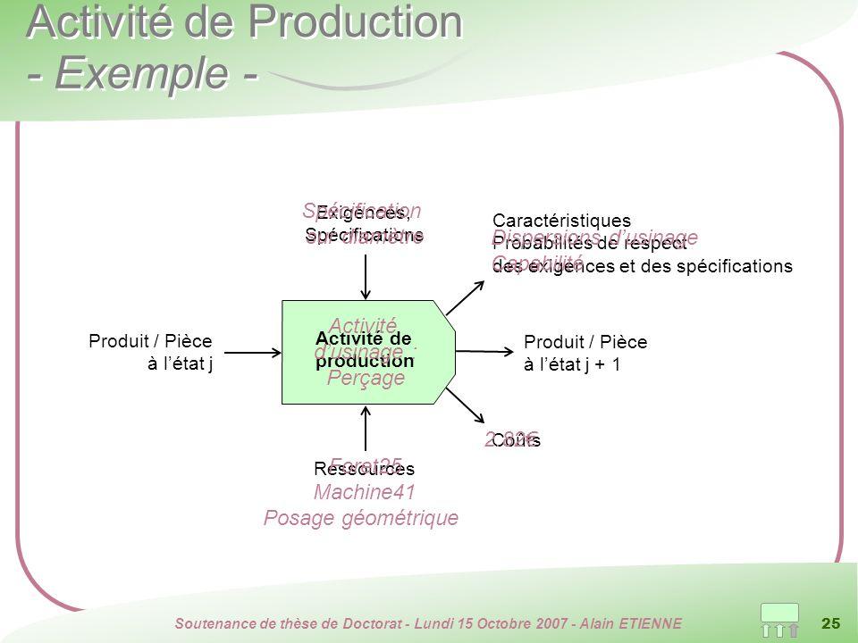 Soutenance de thèse de Doctorat - Lundi 15 Octobre 2007 - Alain ETIENNE 25 Activité de Production Produit / Pièce à létat j Activité de production Res