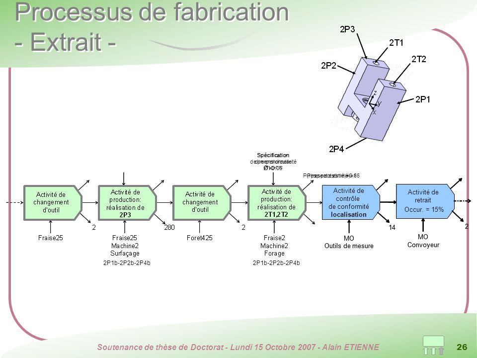 Soutenance de thèse de Doctorat - Lundi 15 Octobre 2007 - Alain ETIENNE 26 Spécification de perpendicularité IT=0.05 P(respect estimé)=0.66 Spécificat