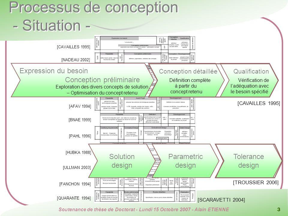 Soutenance de thèse de Doctorat - Lundi 15 Octobre 2007 - Alain ETIENNE 3 Tolerance design Parametric design Solution design [TROUSSIER 2006] [NADEAU