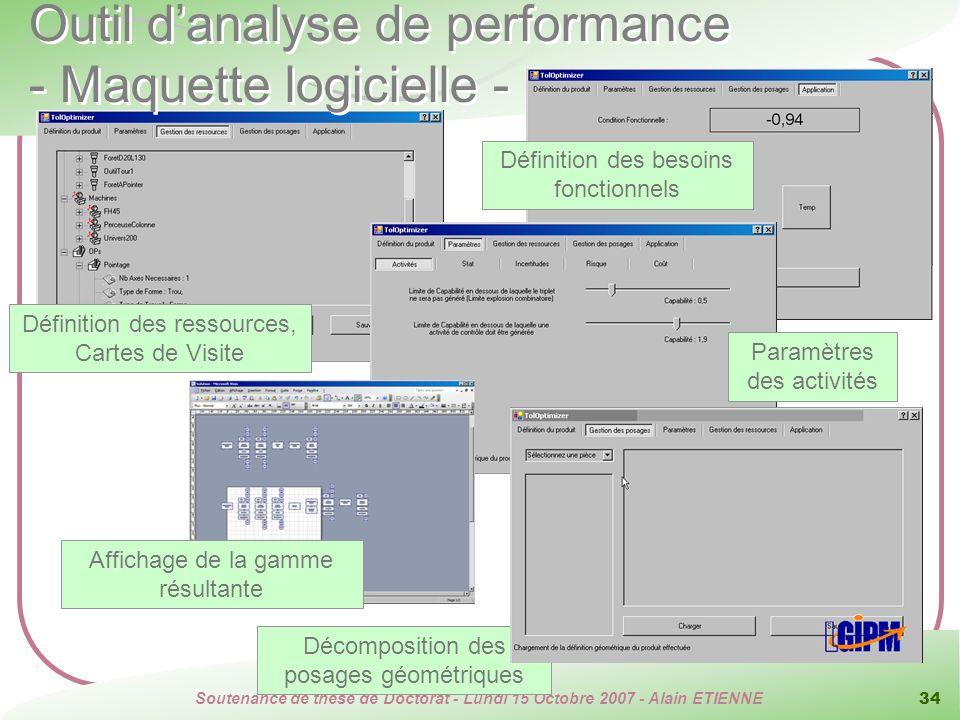 Soutenance de thèse de Doctorat - Lundi 15 Octobre 2007 - Alain ETIENNE 34 Outil danalyse de performance - Maquette logicielle - Décomposition des pos