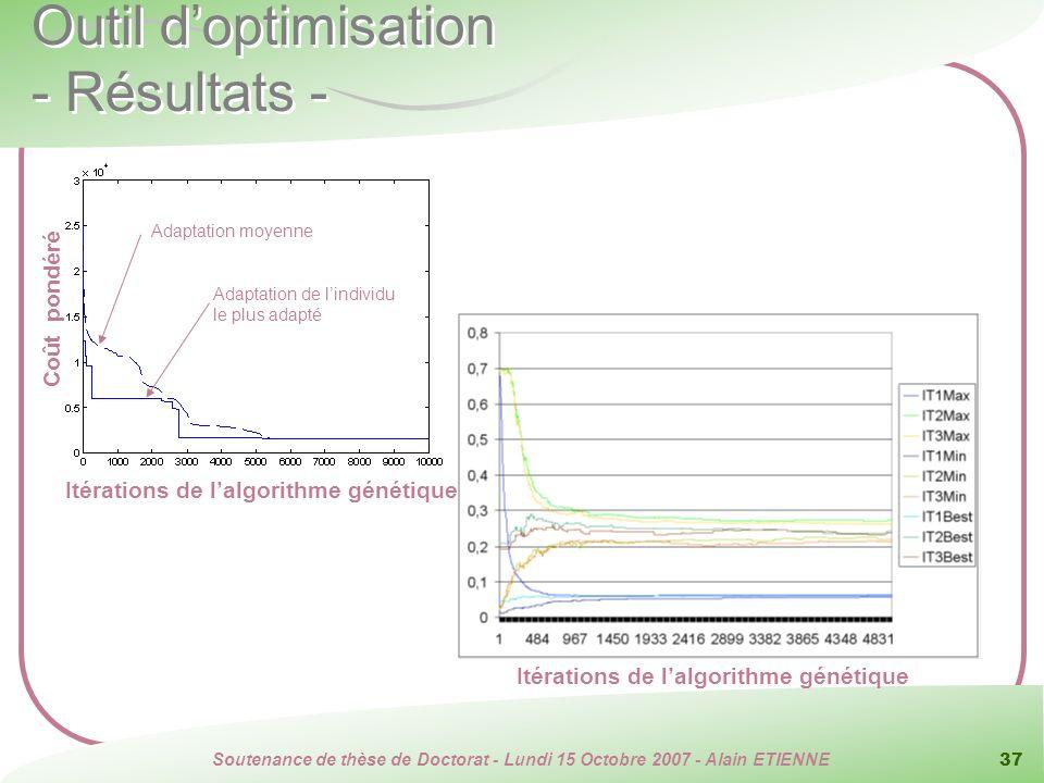 Soutenance de thèse de Doctorat - Lundi 15 Octobre 2007 - Alain ETIENNE 37 Outil doptimisation - Résultats - Coût pondéré Itérations de lalgorithme gé