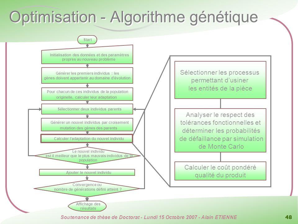 Soutenance de thèse de Doctorat - Lundi 15 Octobre 2007 - Alain ETIENNE 48 Optimisation - Algorithme génétique Start Initialisation des données et des