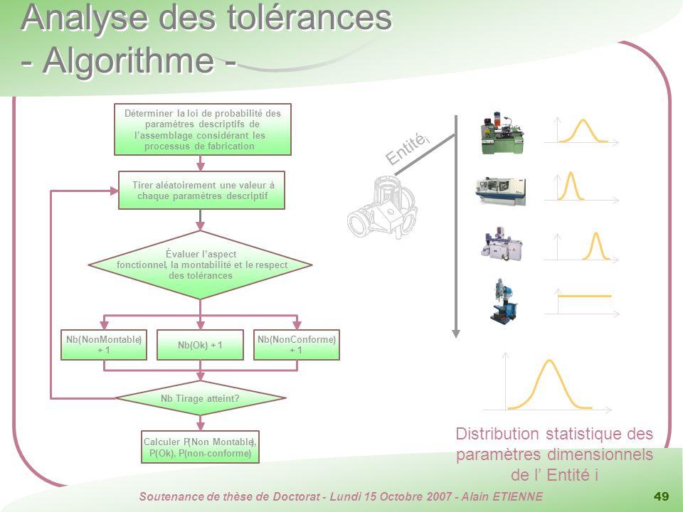 Soutenance de thèse de Doctorat - Lundi 15 Octobre 2007 - Alain ETIENNE 49 Analyse des tolérances - Algorithme - Entité i + + + Distribution statistiq