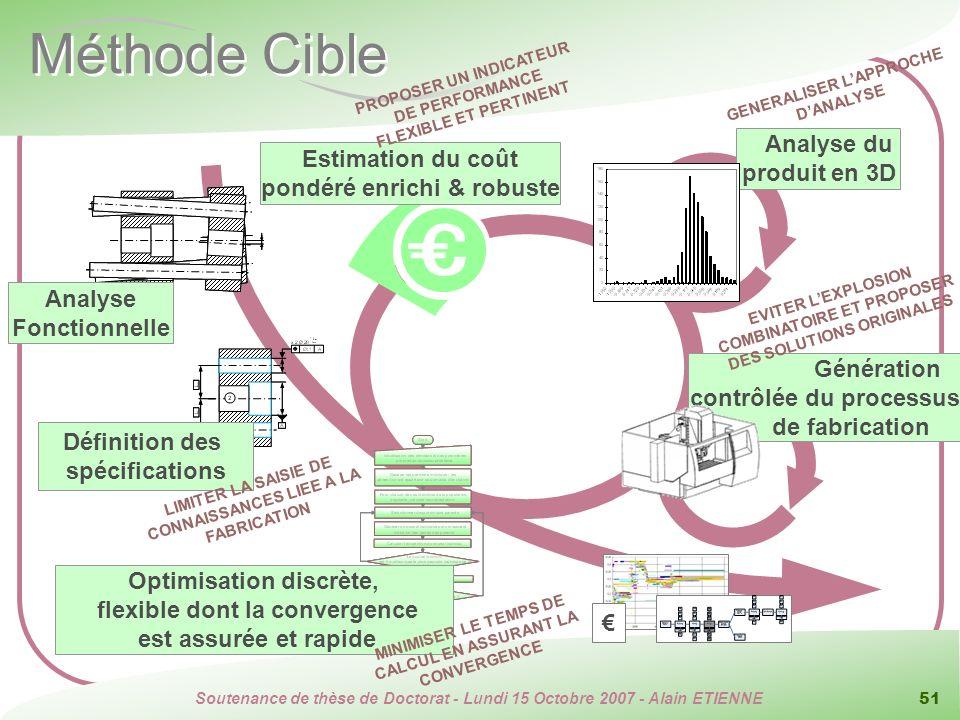 Soutenance de thèse de Doctorat - Lundi 15 Octobre 2007 - Alain ETIENNE 51 Définition des spécifications Analyse Fonctionnelle Analyse du produit en 3