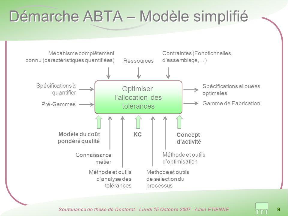 Soutenance de thèse de Doctorat - Lundi 15 Octobre 2007 - Alain ETIENNE 9 Démarche ABTA – Modèle simplifié Spécifications à quantifier Spécifications