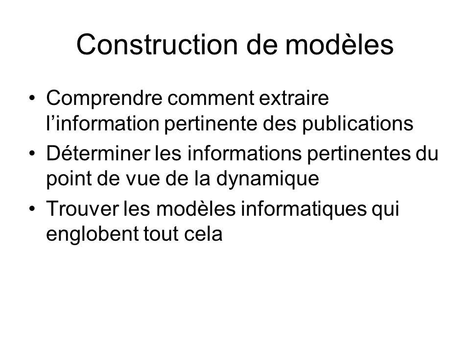 Construction de modèles Comprendre comment extraire linformation pertinente des publications Déterminer les informations pertinentes du point de vue de la dynamique Trouver les modèles informatiques qui englobent tout cela
