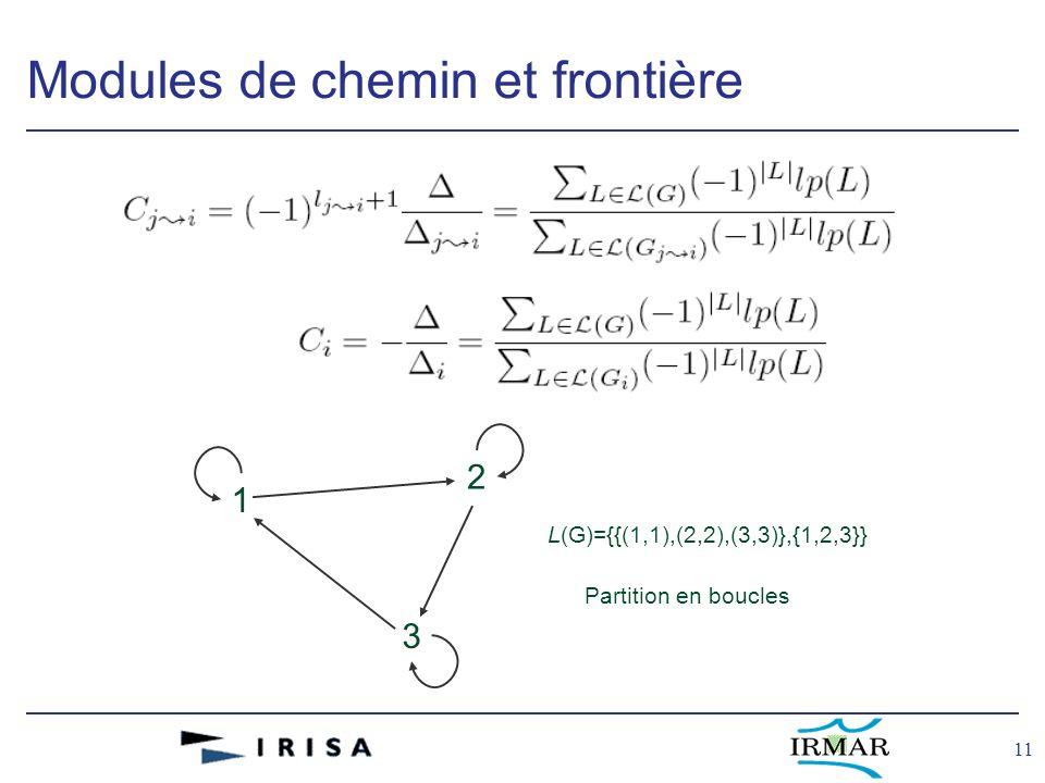 11 Modules de chemin et frontière 1 2 3 L(G)={{(1,1),(2,2),(3,3)},{1,2,3}} Partition en boucles