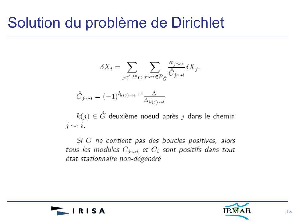 12 Solution du problème de Dirichlet