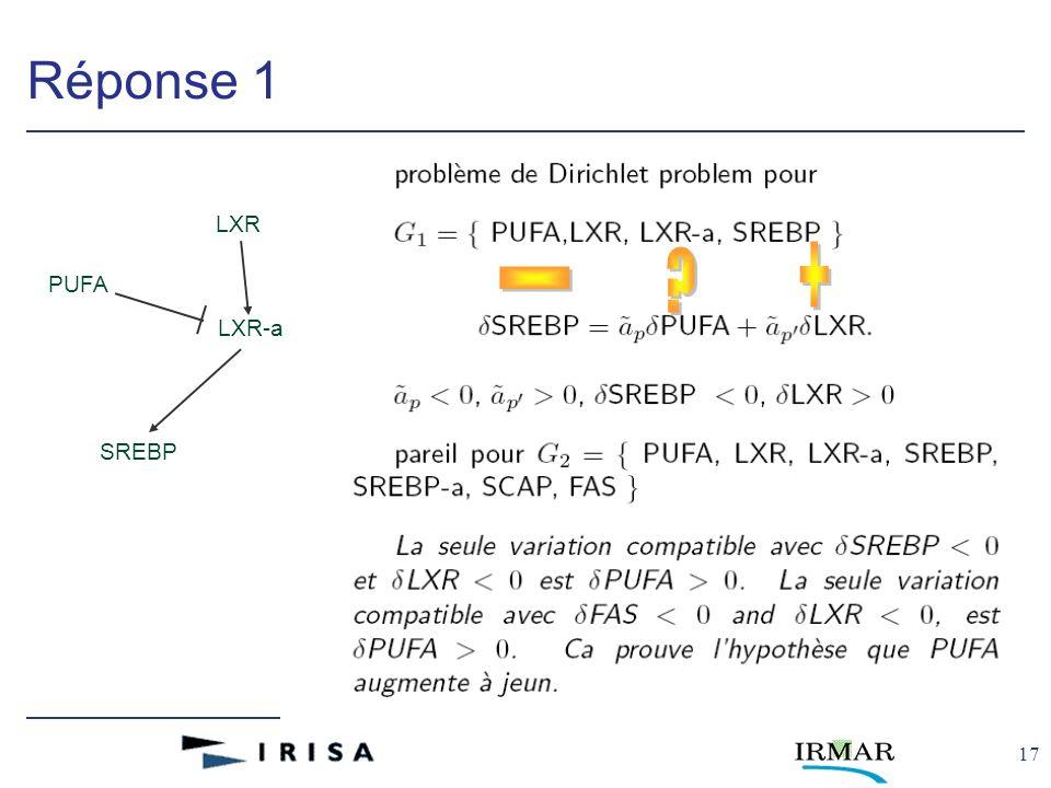 17 Réponse 1 PUFA LXR LXR-a SREBP