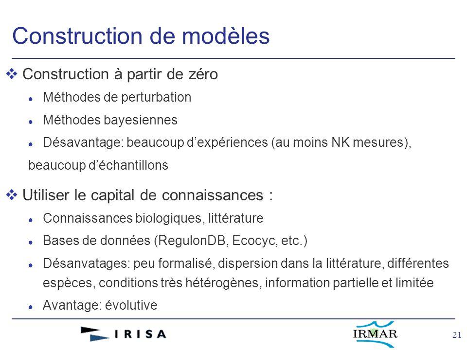 21 Construction de modèles vConstruction à partir de zéro l Méthodes de perturbation l Méthodes bayesiennes l Désavantage: beaucoup dexpériences (au m
