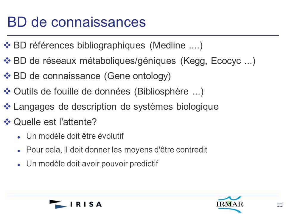 22 BD de connaissances vBD références bibliographiques (Medline....) vBD de réseaux métaboliques/géniques (Kegg, Ecocyc...) vBD de connaissance (Gene ontology) vOutils de fouille de données (Bibliosphère...) vLangages de description de systèmes biologique vQuelle est l attente.