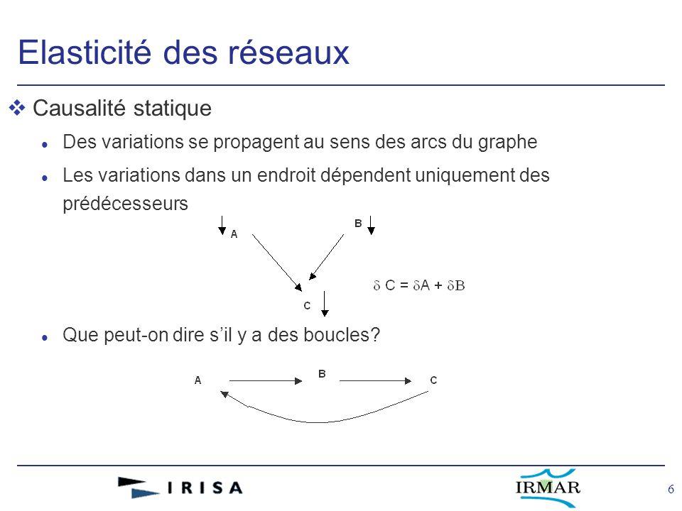 6 Elasticité des réseaux vCausalité statique l Des variations se propagent au sens des arcs du graphe l Les variations dans un endroit dépendent uniquement des prédécesseurs l Que peut-on dire sil y a des boucles