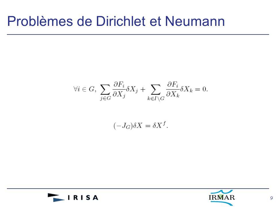 9 Problèmes de Dirichlet et Neumann