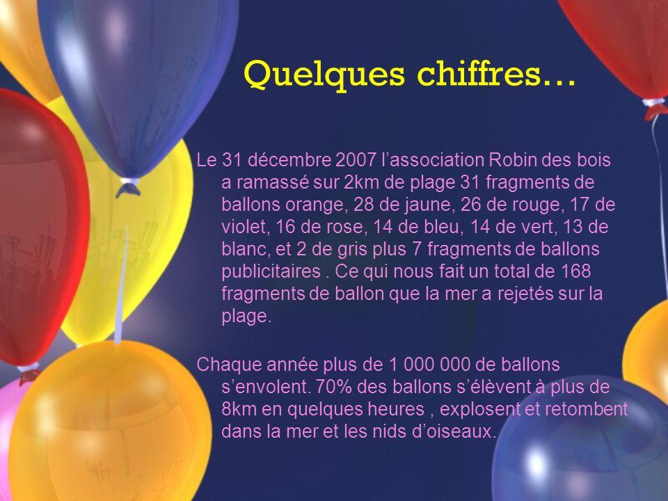 Quelques chiffres… Le 31 décembre 2007 lassociation Robin des bois a ramassé sur 2km de plage 31 fragments de ballons orange, 28 de jaune, 26 de rouge