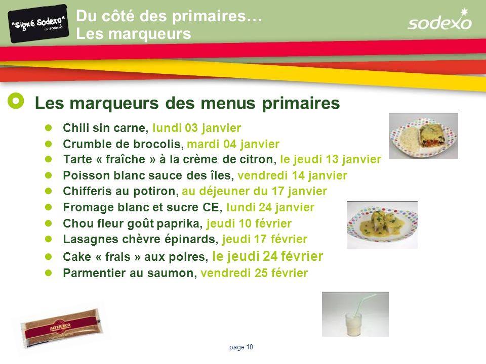 page 10 Du côté des primaires… Les marqueurs Les marqueurs des menus primaires Chili sin carne, lundi 03 janvier Crumble de brocolis, mardi 04 janvier