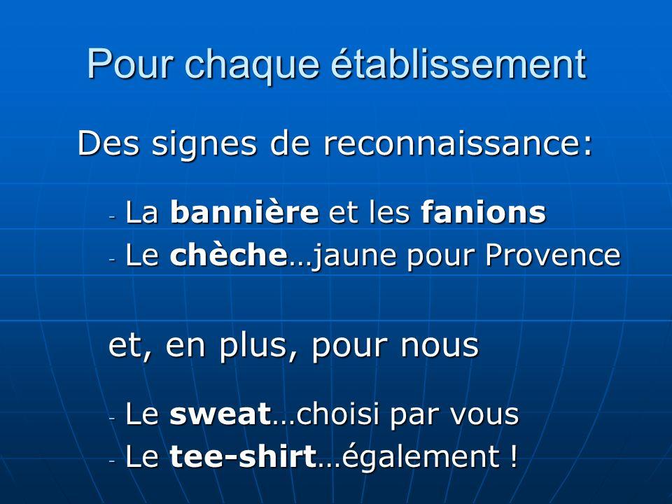 Pour chaque établissement Des signes de reconnaissance: - La bannière et les fanions - Le chèche…jaune pour Provence et, en plus, pour nous - Le sweat