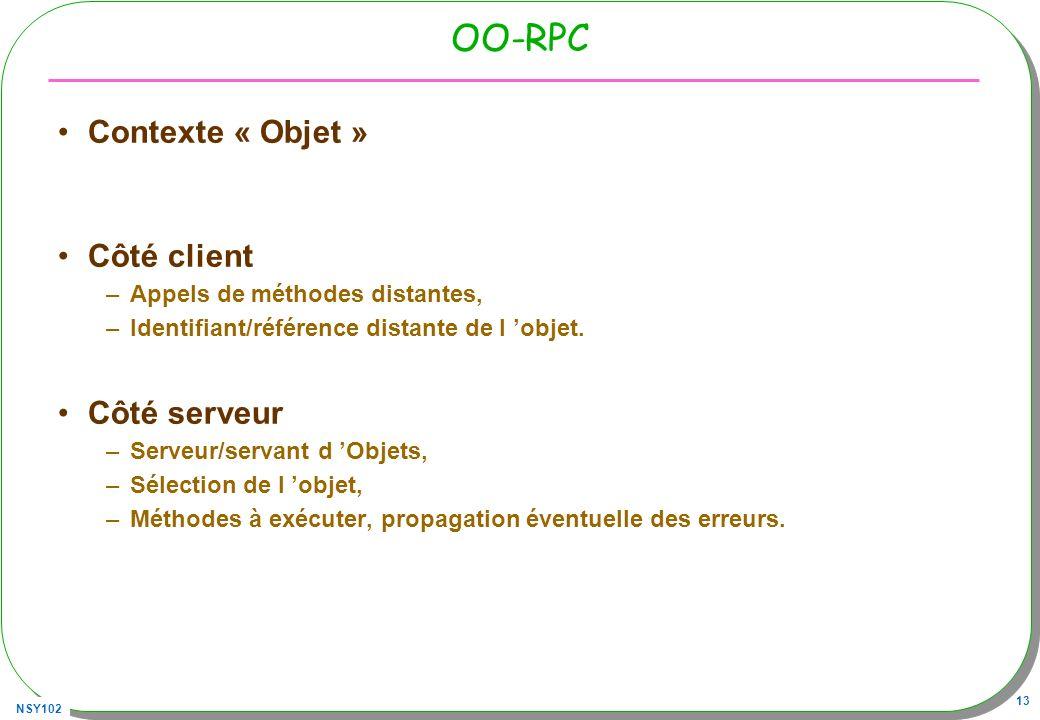 NSY102 13 OO-RPC Contexte « Objet » Côté client –Appels de méthodes distantes, –Identifiant/référence distante de l objet. Côté serveur –Serveur/serva