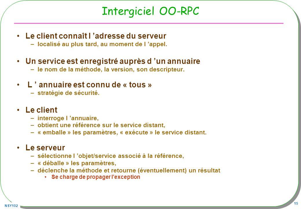 NSY102 15 Intergiciel OO-RPC Le client connaît l adresse du serveur –localisé au plus tard, au moment de l appel. Un service est enregistré auprès d u