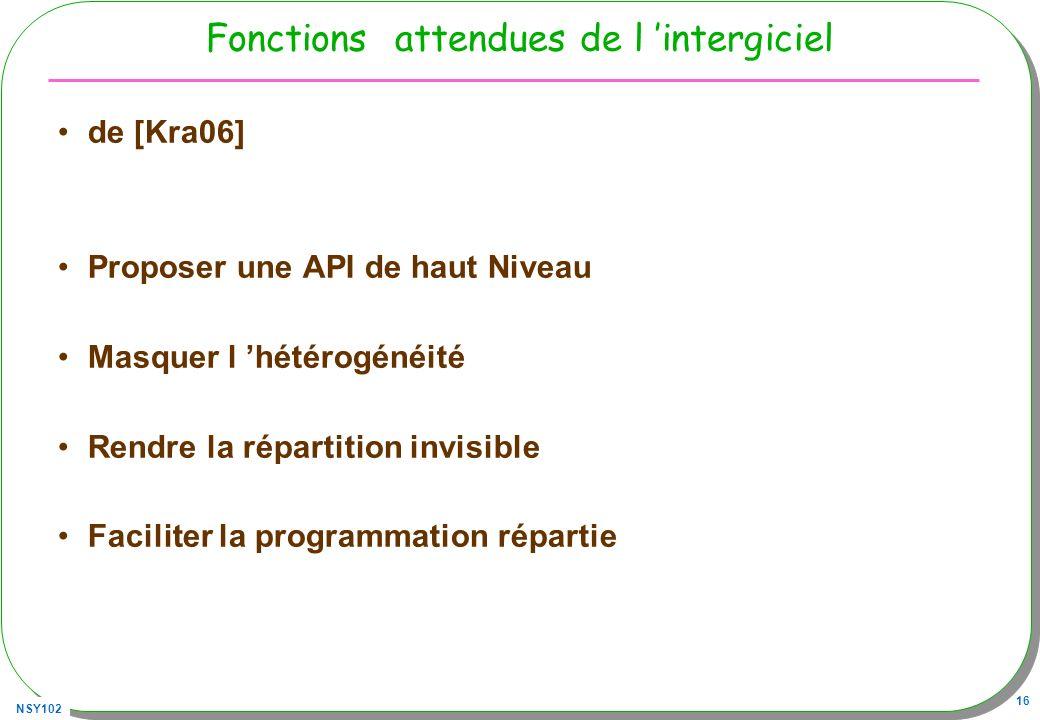 NSY102 16 Fonctions attendues de l intergiciel de [Kra06] Proposer une API de haut Niveau Masquer l hétérogénéité Rendre la répartition invisible Faci