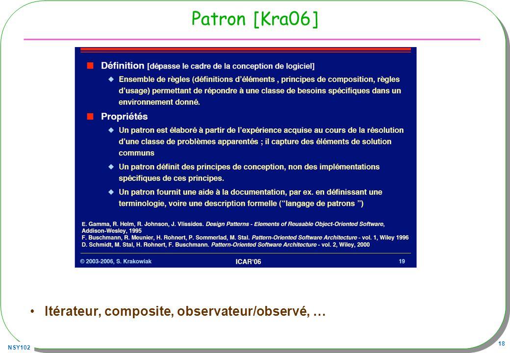 NSY102 18 Patron [Kra06] Itérateur, composite, observateur/observé, …