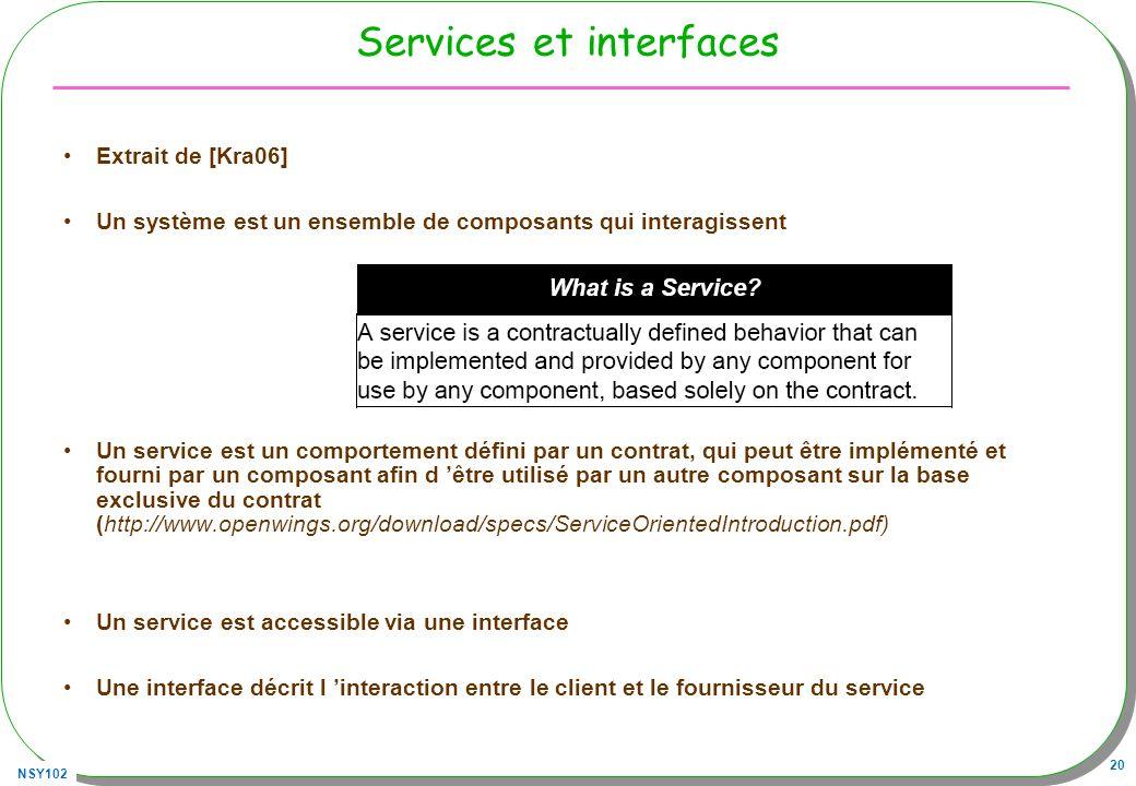 NSY102 20 Services et interfaces Extrait de [Kra06] Un système est un ensemble de composants qui interagissent Un service est un comportement défini p
