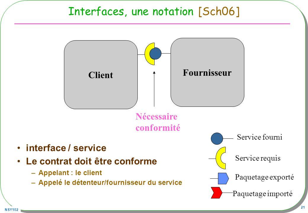 NSY102 21 Interfaces, une notation [Sch06] interface / service Le contrat doit être conforme –Appelant : le client –Appelé le détenteur/fournisseur du