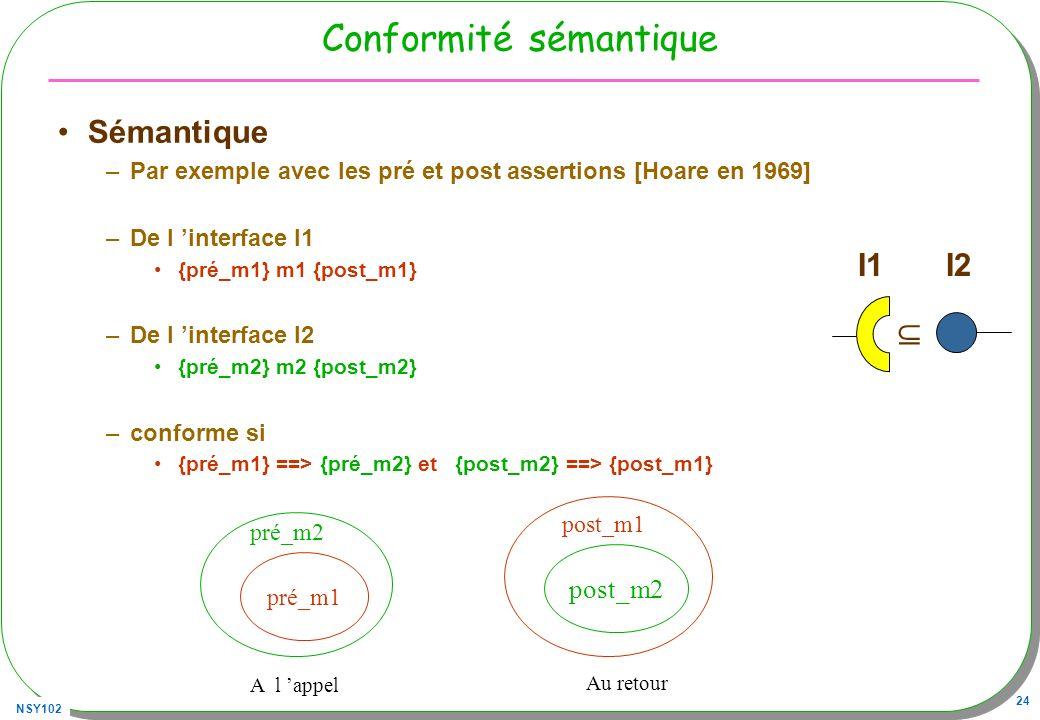 NSY102 24 Conformité sémantique Sémantique –Par exemple avec les pré et post assertions [Hoare en 1969] –De l interface I1 {pré_m1} m1 {post_m1} –De l