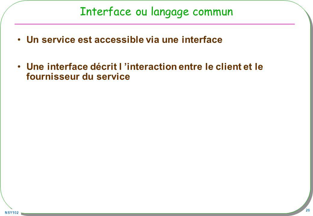 NSY102 26 Interface ou langage commun Un service est accessible via une interface Une interface décrit l interaction entre le client et le fournisseur