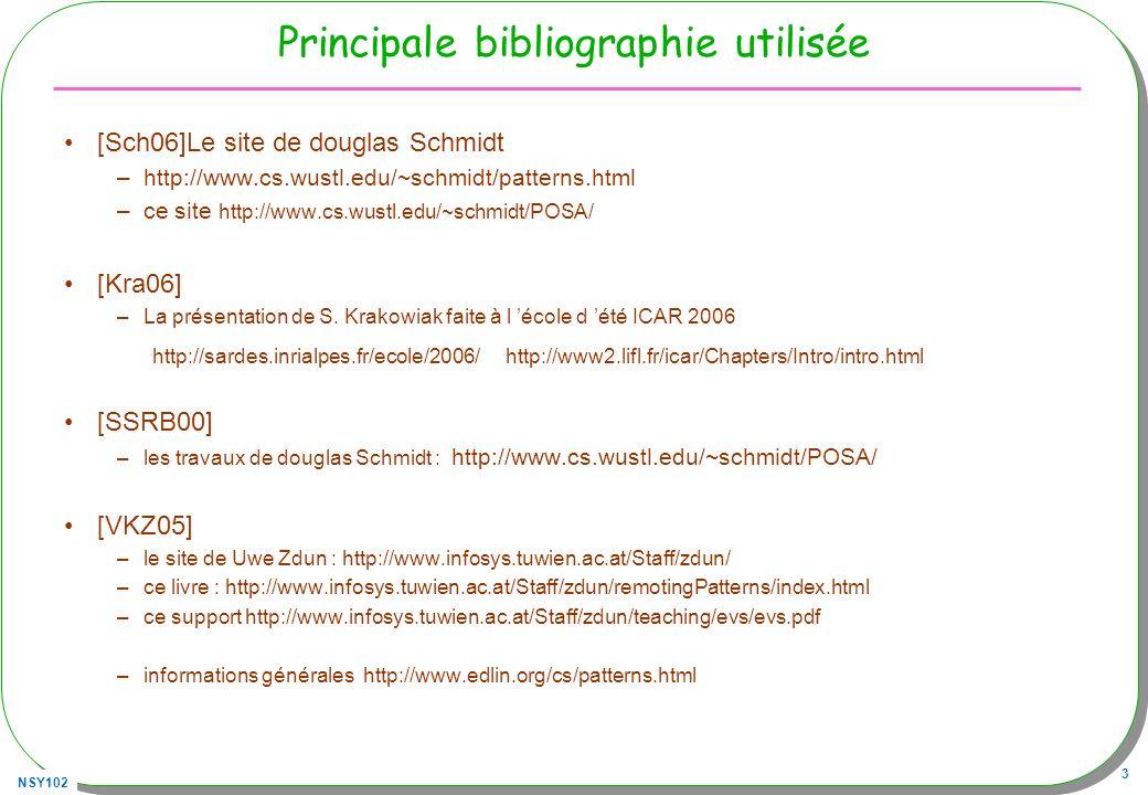NSY102 3 Principale bibliographie utilisée [Sch06]Le site de douglas Schmidt –http://www.cs.wustl.edu/~schmidt/patterns.html –ce site http://www.cs.wu