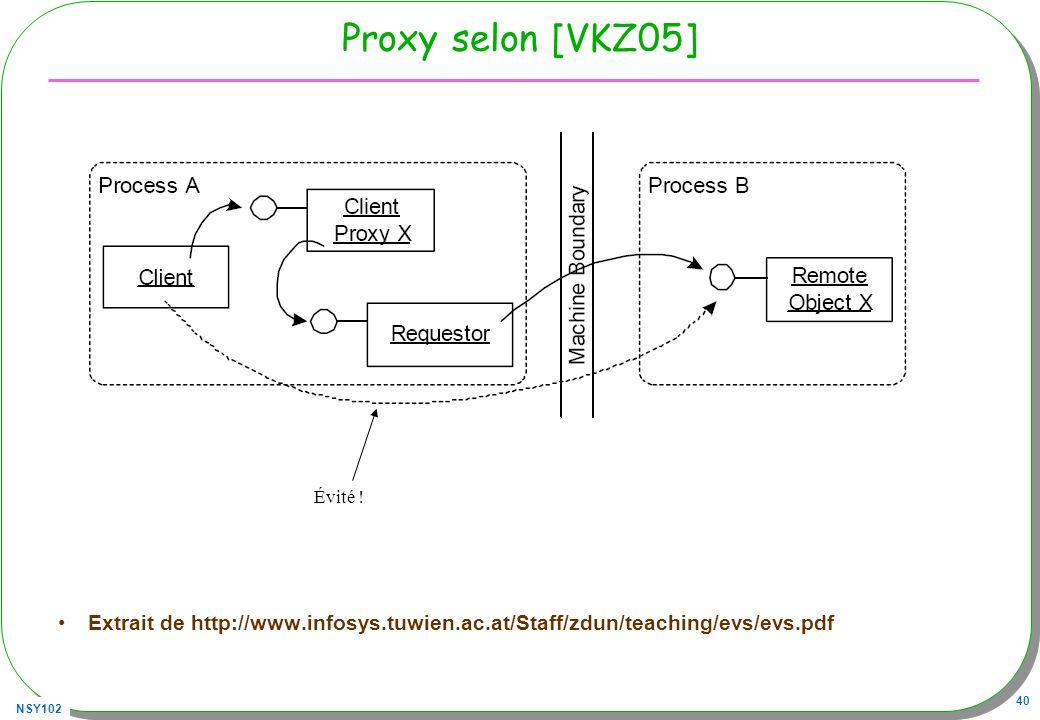 NSY102 40 Proxy selon [VKZ05] Extrait de http://www.infosys.tuwien.ac.at/Staff/zdun/teaching/evs/evs.pdf Évité !