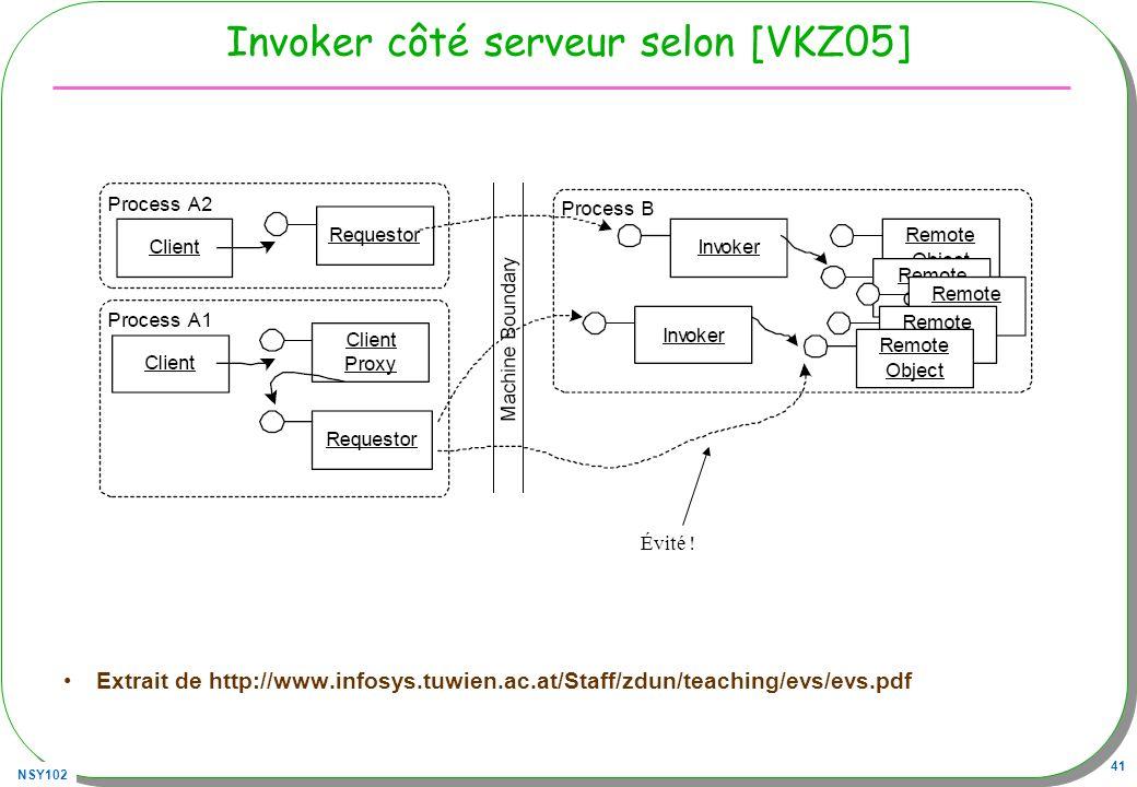NSY102 41 Invoker côté serveur selon [VKZ05] Extrait de http://www.infosys.tuwien.ac.at/Staff/zdun/teaching/evs/evs.pdf Évité !