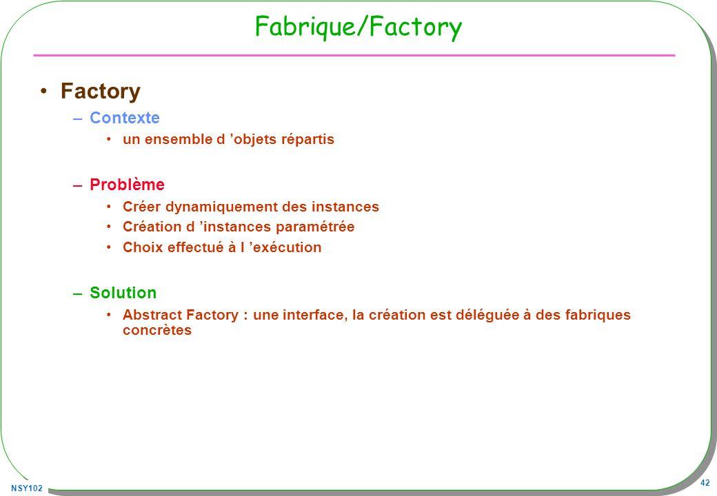 NSY102 42 Fabrique/Factory Factory –Contexte un ensemble d objets répartis –Problème Créer dynamiquement des instances Création d instances paramétrée