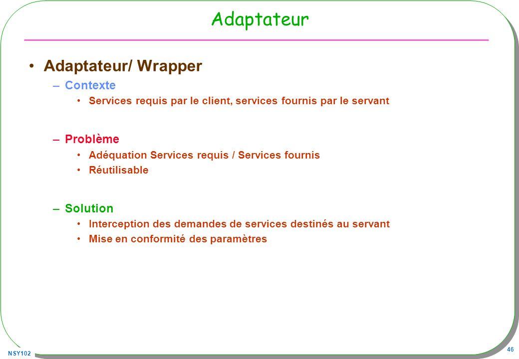 NSY102 46 Adaptateur Adaptateur/ Wrapper –Contexte Services requis par le client, services fournis par le servant –Problème Adéquation Services requis