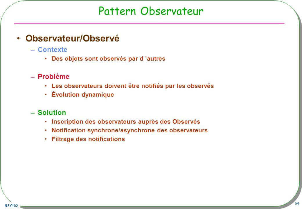 NSY102 54 Pattern Observateur Observateur/Observé –Contexte Des objets sont observés par d autres –Problème Les observateurs doivent être notifiés par