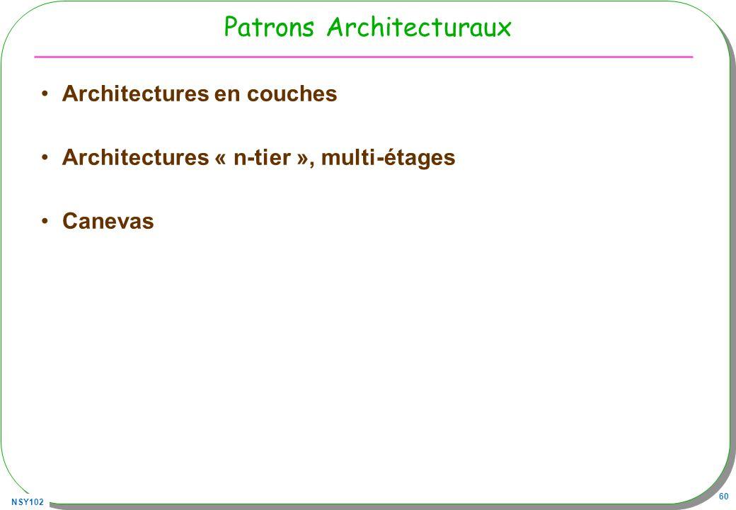 NSY102 60 Patrons Architecturaux Architectures en couches Architectures « n-tier », multi-étages Canevas