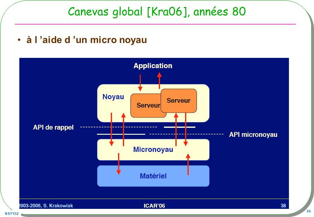 NSY102 66 Canevas global [Kra06], années 80 à l aide d un micro noyau