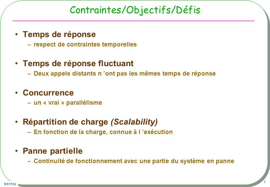 NSY102 7 Contraintes/Objectifs/Défis Temps de réponse –respect de contraintes temporelles Temps de réponse fluctuant –Deux appels distants n ont pas l
