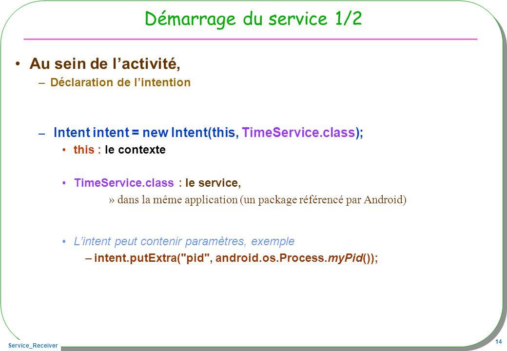 Service_Receiver 14 Démarrage du service 1/2 Au sein de lactivité, –Déclaration de lintention – Intent intent = new Intent(this, TimeService.class); t