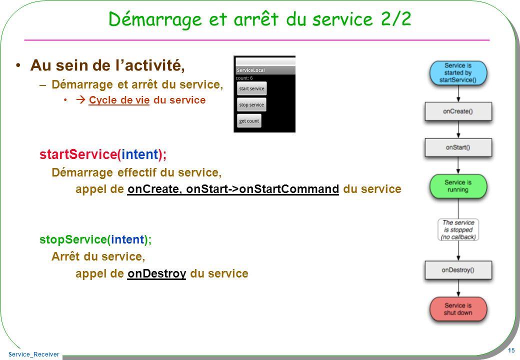 Service_Receiver 15 Démarrage et arrêt du service 2/2 Au sein de lactivité, –Démarrage et arrêt du service, Cycle de vie du service startService(inten