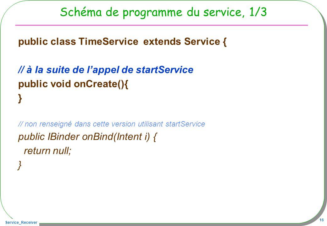 Service_Receiver 16 Schéma de programme du service, 1/3 public class TimeService extends Service { // à la suite de lappel de startService public void