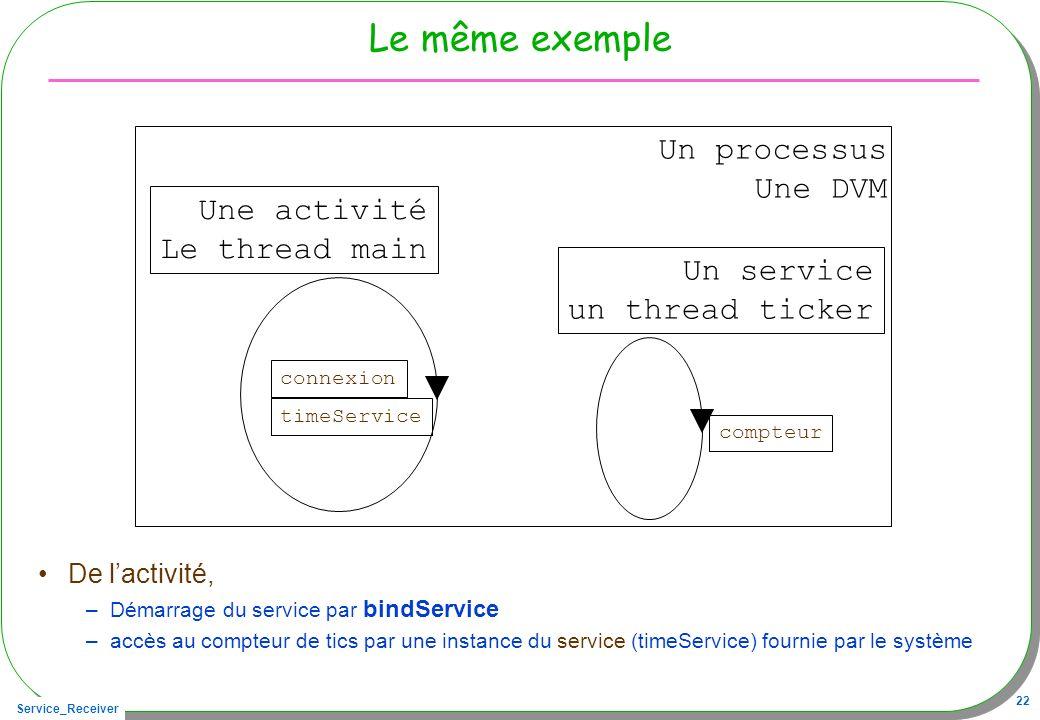 Service_Receiver 22 Le même exemple De lactivité, –Démarrage du service par bindService –accès au compteur de tics par une instance du service (timeSe
