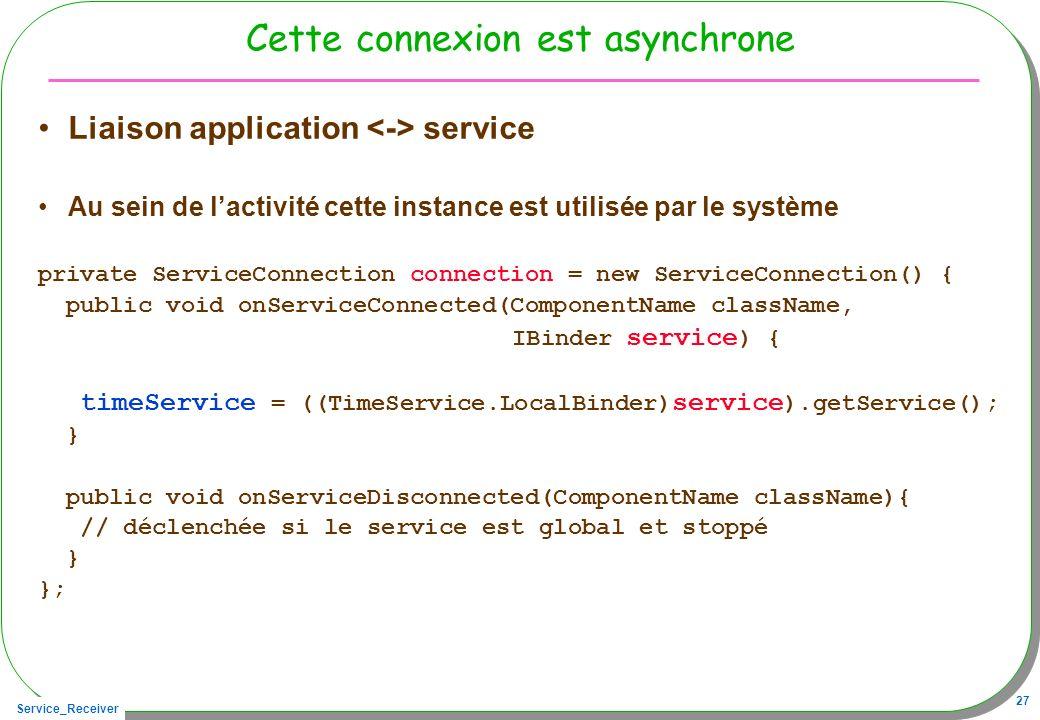 Service_Receiver 27 Cette connexion est asynchrone Liaison application service Au sein de lactivité cette instance est utilisée par le système private