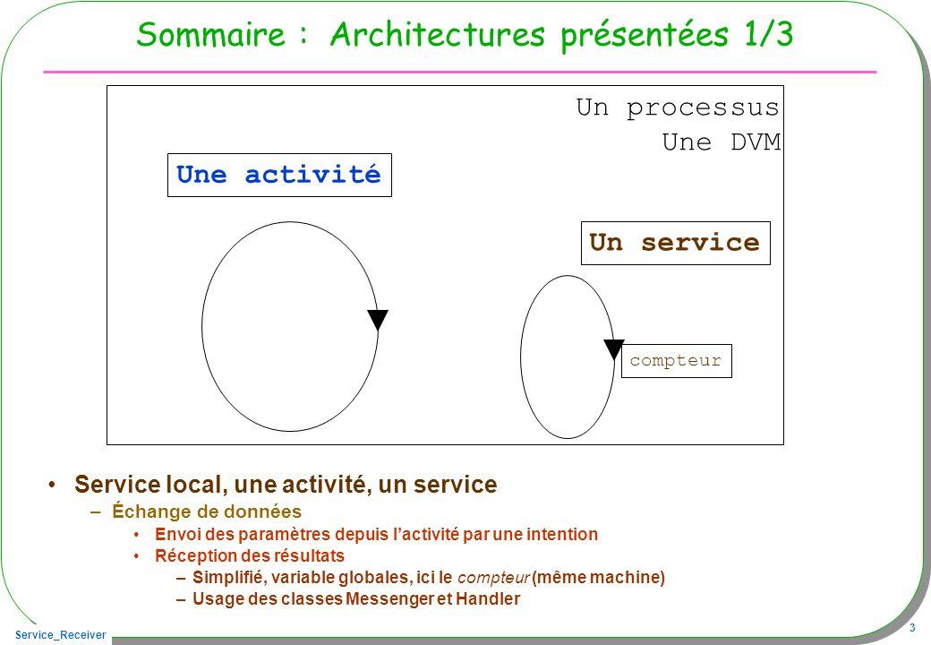 Service_Receiver 14 Démarrage du service 1/2 Au sein de lactivité, –Déclaration de lintention – Intent intent = new Intent(this, TimeService.class); this : le contexte TimeService.class : le service, »dans la même application (un package référencé par Android) Lintent peut contenir paramètres, exemple –intent.putExtra( pid , android.os.Process.myPid());