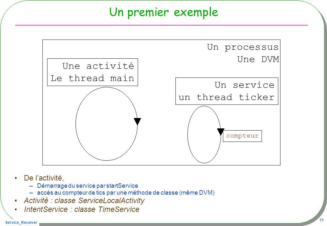 Service_Receiver 31 Un premier exemple De lactivité, –Démarrage du service par startService –accès au compteur de tics par une méthode de classe (même