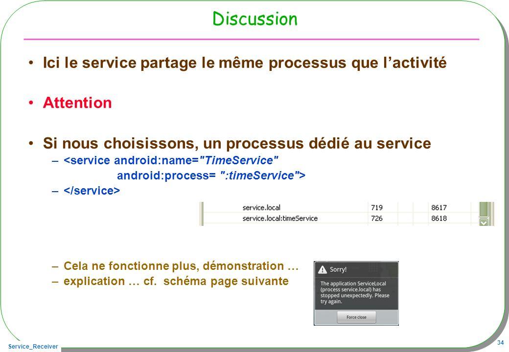Service_Receiver 34 Discussion Ici le service partage le même processus que lactivité Attention Si nous choisissons, un processus dédié au service –<s