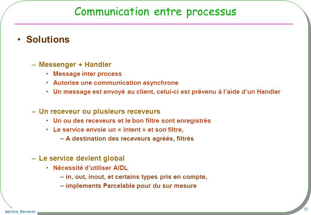 Service_Receiver 37 Communication entre processus Solutions –Messenger + Handler Message inter process Autorise une communication asynchrone Un messag