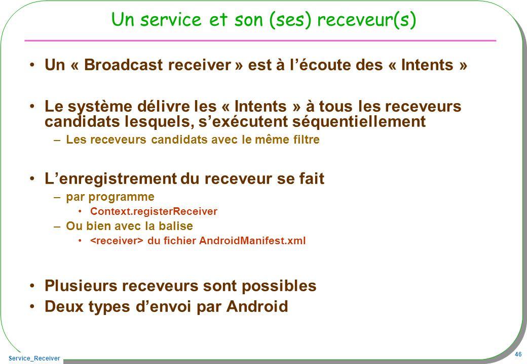 Service_Receiver 46 Un service et son (ses) receveur(s) Un « Broadcast receiver » est à lécoute des « Intents » Le système délivre les « Intents » à t