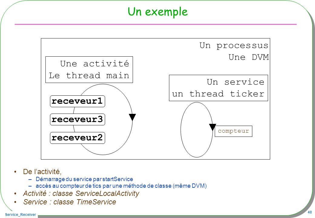 Service_Receiver 48 Un exemple De lactivité, –Démarrage du service par startService –accès au compteur de tics par une méthode de classe (même DVM) Ac