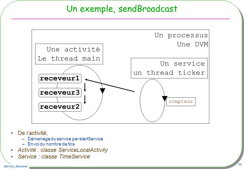 Service_Receiver 54 Un exemple, sendBroadcast De lactivité, –Démarrage du service par startService –Envoi du nombre de tics Activité : classe ServiceL
