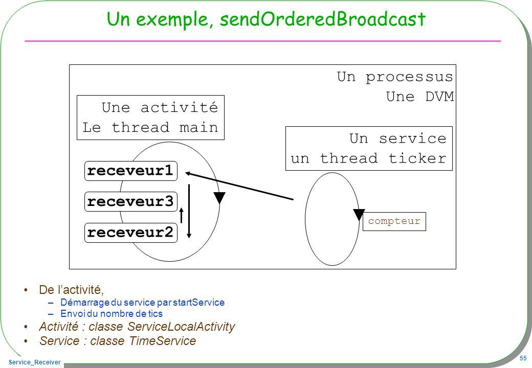 Service_Receiver 55 Un exemple, sendOrderedBroadcast De lactivité, –Démarrage du service par startService –Envoi du nombre de tics Activité : classe S